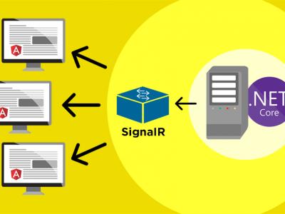 SignalR İle Run Time Uygulama Geliştirme Eğitimi
